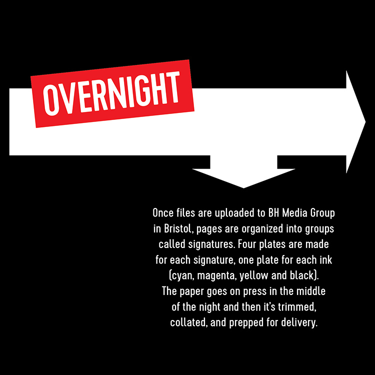 OVERNIGHT: Start the Presses!