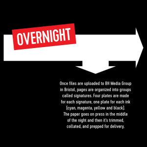 OVERNIGHT: Start the Presses!
