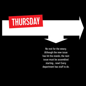 THURSDAY: No rest for the weary!