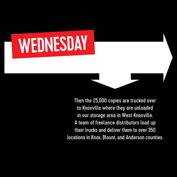 WEDNESDAY: Unleash the Paper!