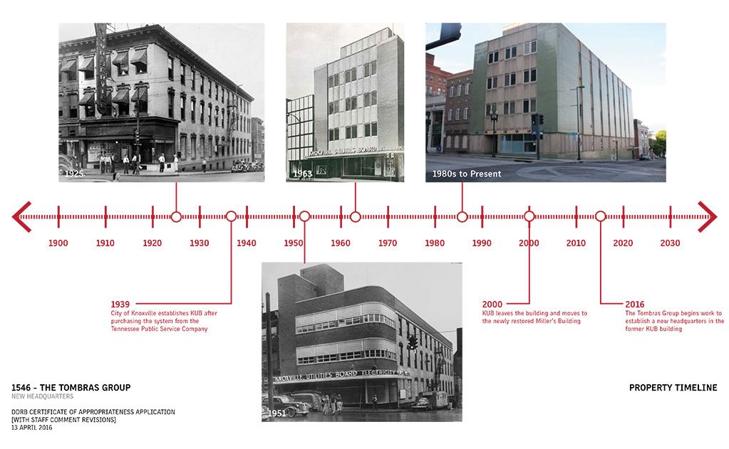 1546_building timeline